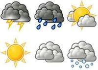 Sevicio de Información Meteorlógica